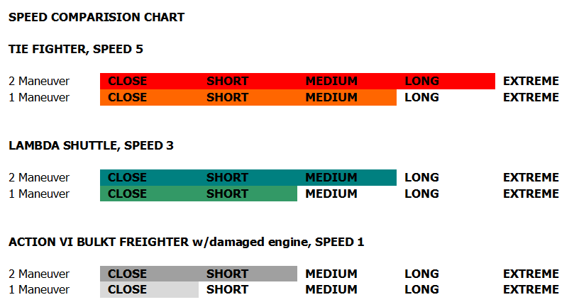 speedcomparisonchart.png